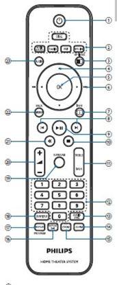 Obrázek Originální dálkový ovladač Philips YKF224-029